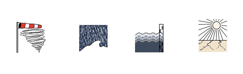 piktogramme flood storm drought